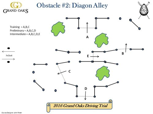 Obstacle 2 - Diagon Alley