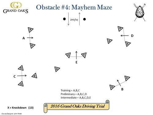 Obstacle 4 - Mayhem Maze