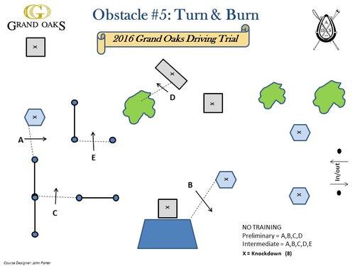 Obstacle 5 - Turn & Burn