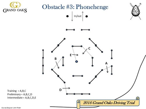 Obstacle 3 - Phonehenge
