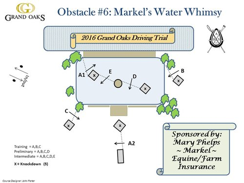 Obstacle 6 - Markel's Water Whimsy