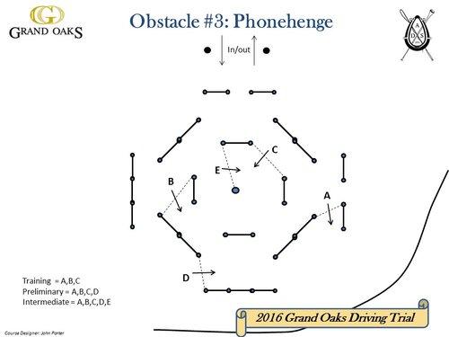 Obstacle 3 - Phonehenge