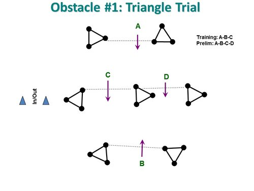 Obstacle 1 - Triangle Trial