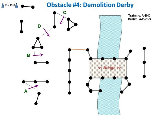 Obstacle 3 - Demolition Derby