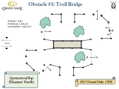 Obstacle 3 - Troll Bridge
