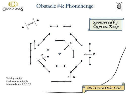 Obstacle 4 - Phonehenge