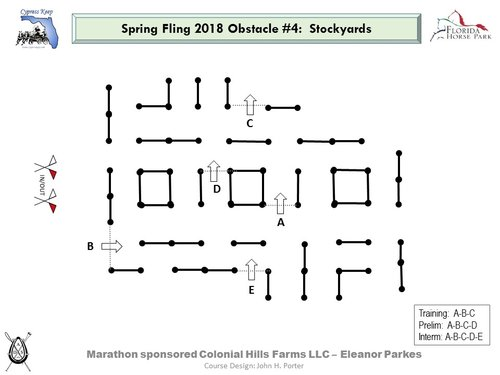 Obstacle 4 - Stockyards