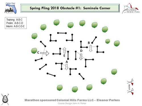 Hindernis 1 - Seminole Corner