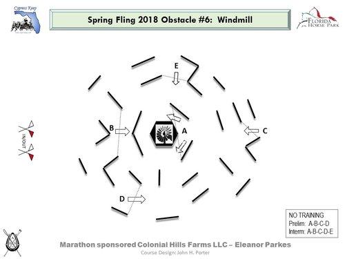 Hindernis 6 - Windmill